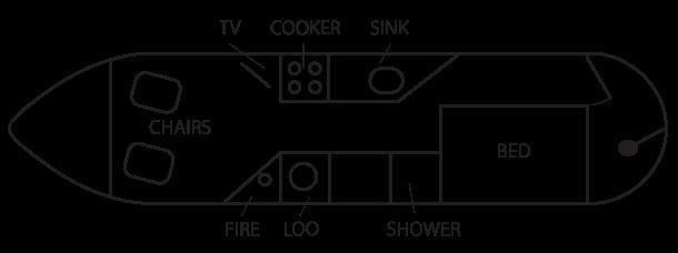 Daisy II layout